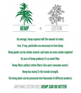 Rec hemp vs cot